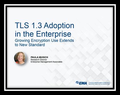 TLS 1.3 Adoption